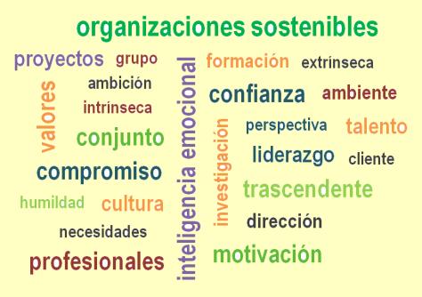 organizaciones_sostenibles